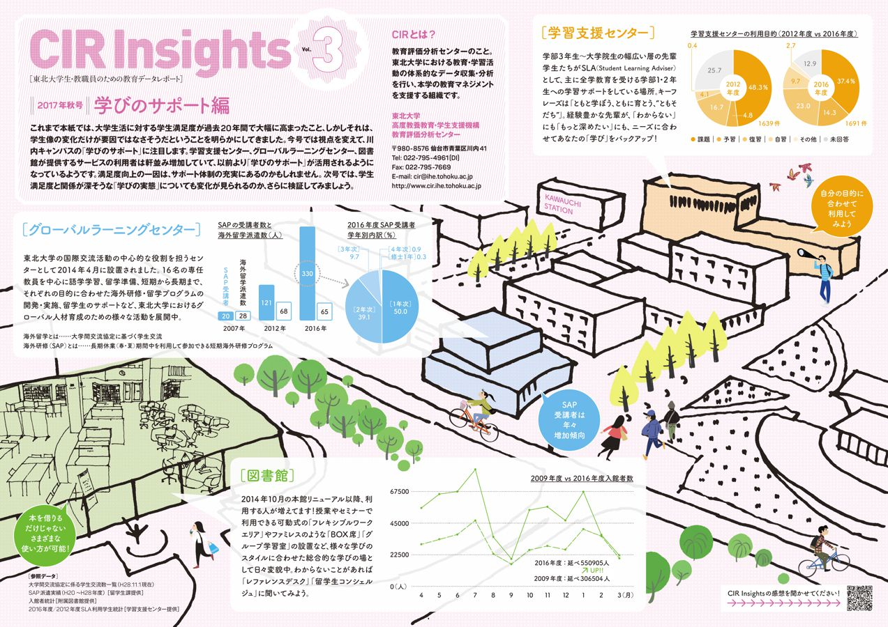 cirinsights_vol1